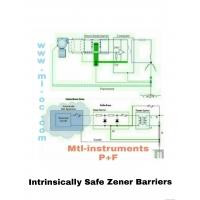 Intrinsically Safe Zener Barriers